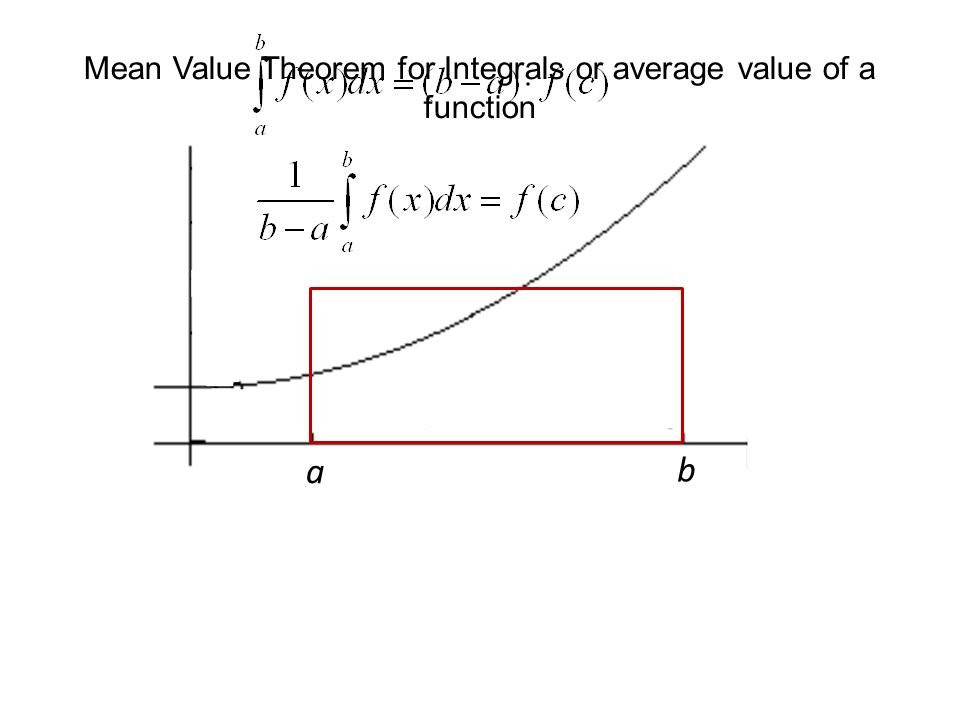 a b Mean Value Theorem for Integrals or average value of a function