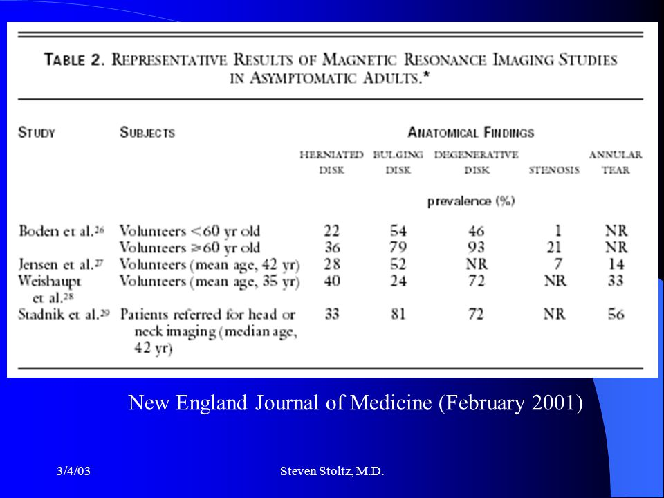 3/4/03Steven Stoltz, M.D. New England Journal of Medicine (February 2001)
