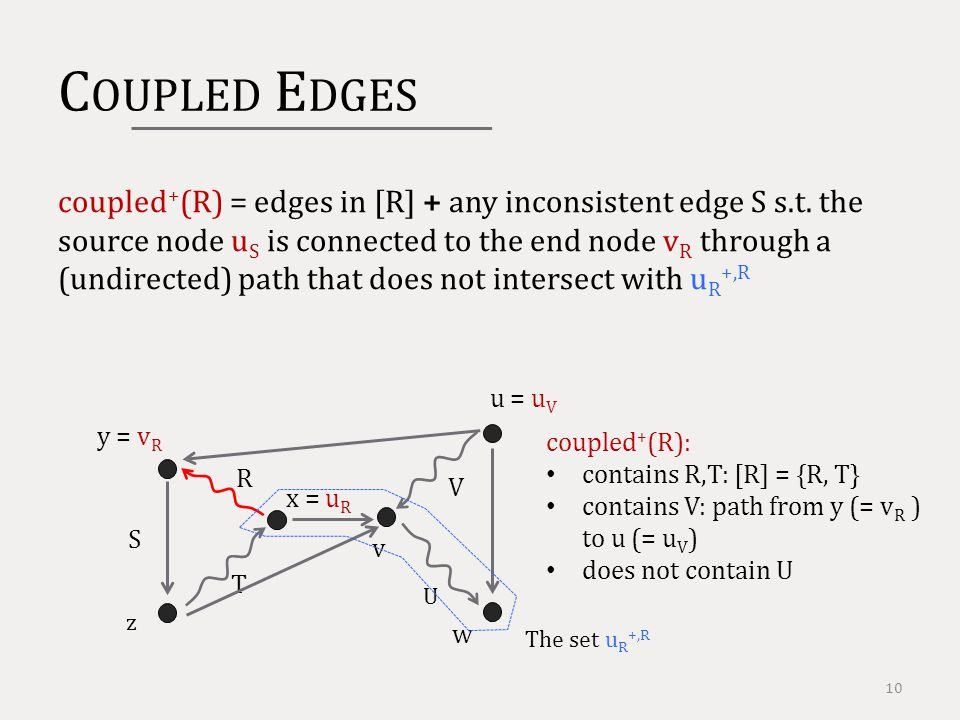 C OUPLED E DGES coupled + (R) = edges in [R] + any inconsistent edge S s.t.