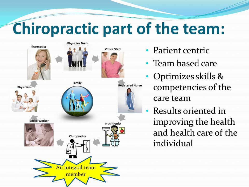 Chiropractic part of the team: An integral team member Patient centric Team based care Optimizes skills & competencies of the care team Results oriented in improving the health and health care of the individual