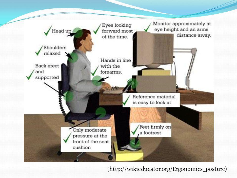 (http://wikieducator.org/Ergonomics_posture)