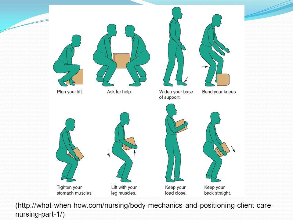 (http://what-when-how.com/nursing/body-mechanics-and-positioning-client-care- nursing-part-1/)