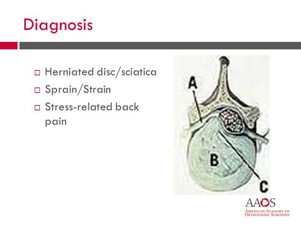 22 Diagnosis  Herniated disc/sciatica  Sprain/Strain  Stress-related back pain