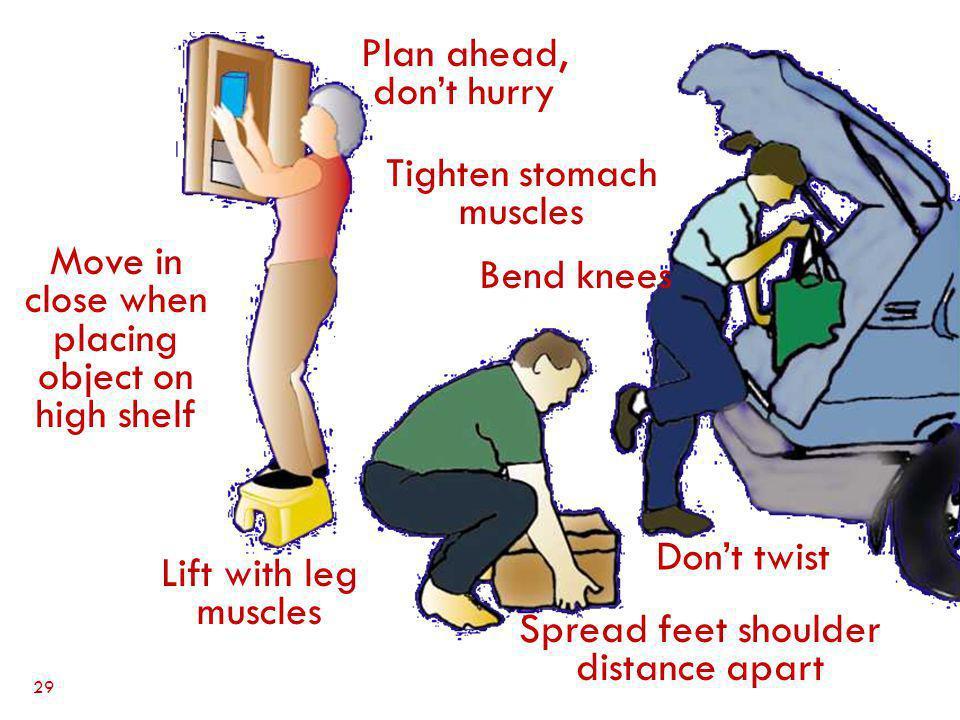 Plan ahead, don't hurry Spread feet shoulder distance apart Bend knees Lift with leg muscles Tighten stomach muscles Move in close when placing object
