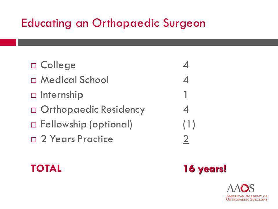 7 Educating an Orthopaedic Surgeon  College  Medical School  Internship  Orthopaedic Residency  Fellowship (optional)  2 Years Practice TOTAL 4