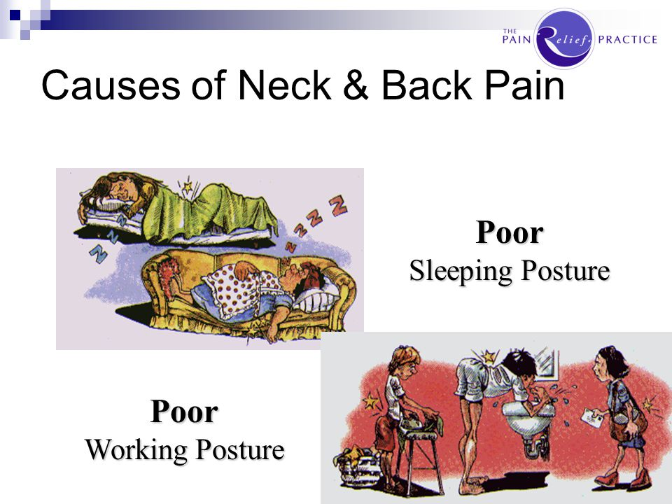 Poor Carrying Posture Poor Sitting Posture Causes of Neck & Back Pain