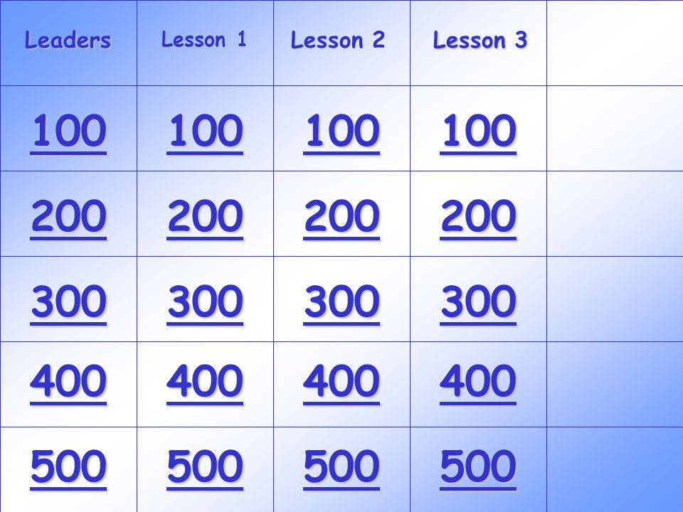 Answer: WHO IS JOHN WINTHROP Back to the Game Board Leaders 500