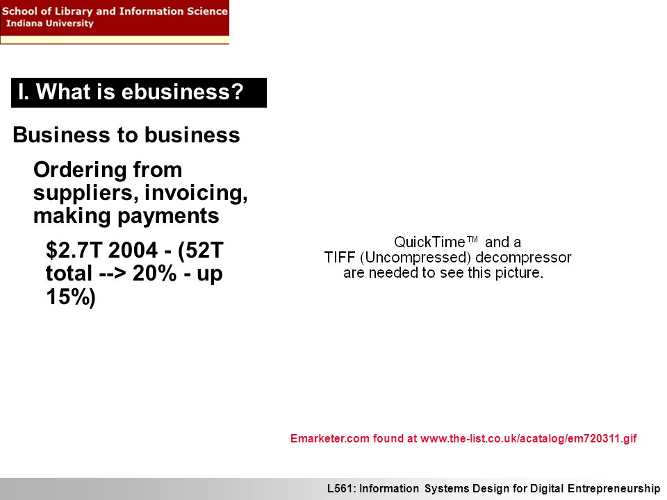 L561: Information Systems Design for Digital Entrepreneurship Business to business Ordering from suppliers, invoicing, making payments $2.7T 2004 - (52T total --> 20% - up 15%) I.