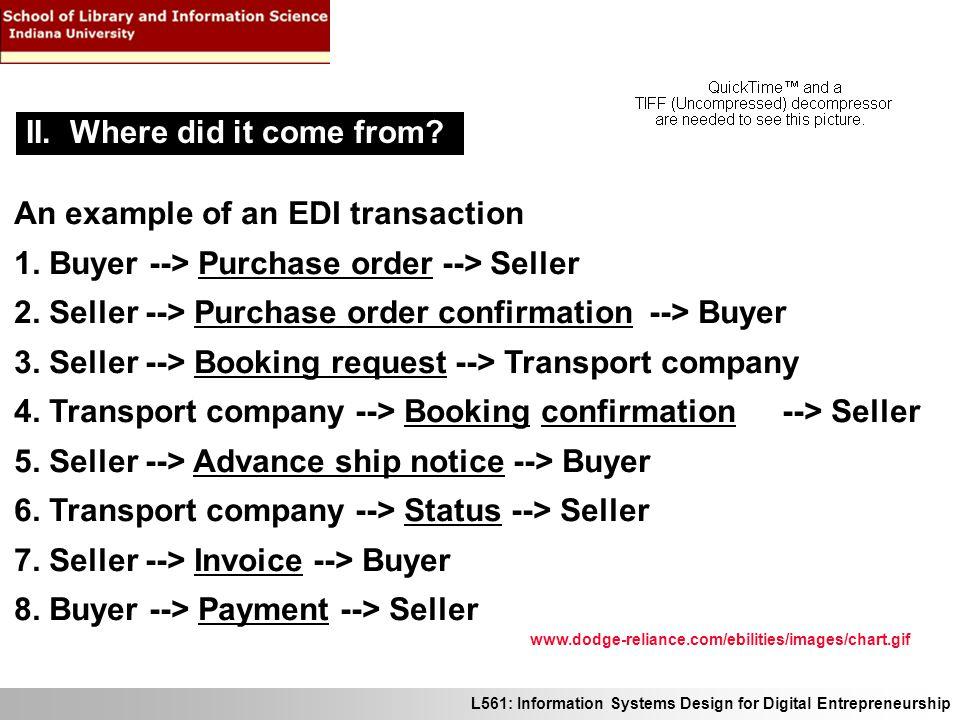 L561: Information Systems Design for Digital Entrepreneurship An example of an EDI transaction 1. Buyer --> Purchase order --> Seller 2. Seller --> Pu