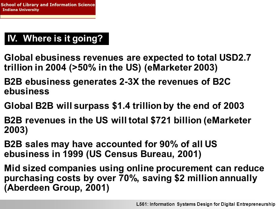 L561: Information Systems Design for Digital Entrepreneurship Global ebusiness revenues are expected to total USD2.7 trillion in 2004 (>50% in the US) (eMarketer 2003) B2B ebusiness generates 2-3X the revenues of B2C ebusiness Global B2B will surpass $1.4 trillion by the end of 2003 B2B revenues in the US will total $721 billion (eMarketer 2003) B2B sales may have accounted for 90% of all US ebusiness in 1999 (US Census Bureau, 2001) Mid sized companies using online procurement can reduce purchasing costs by over 70%, saving $2 million annually (Aberdeen Group, 2001) IV.