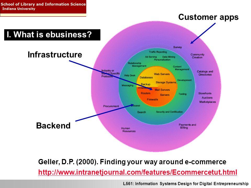L561: Information Systems Design for Digital Entrepreneurship http://www.intranetjournal.com/features/Ecommercetut.html Geller, D.P.