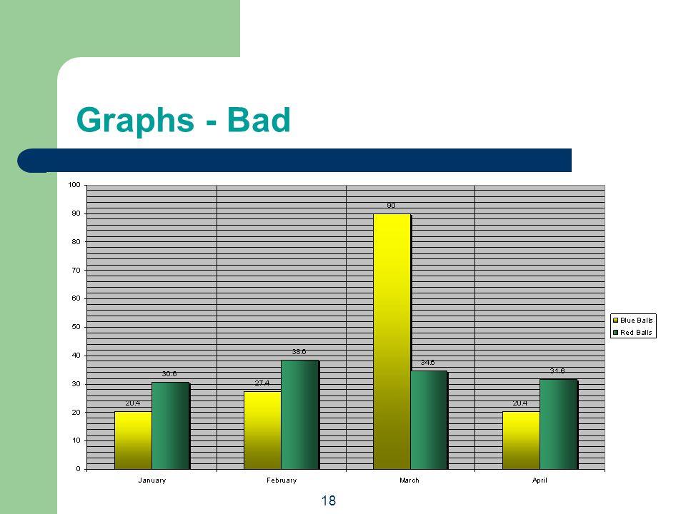 17 Graphs - Good