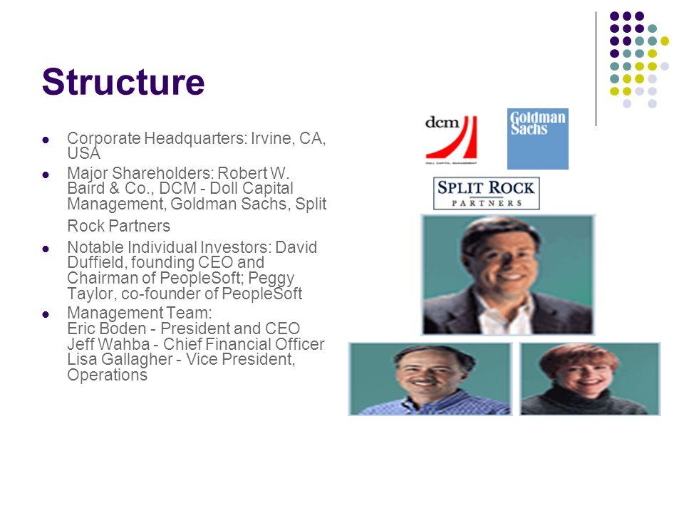 Structure Corporate Headquarters: Irvine, CA, USA Major Shareholders: Robert W.