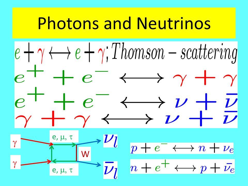 Planck's Black Body Radiation