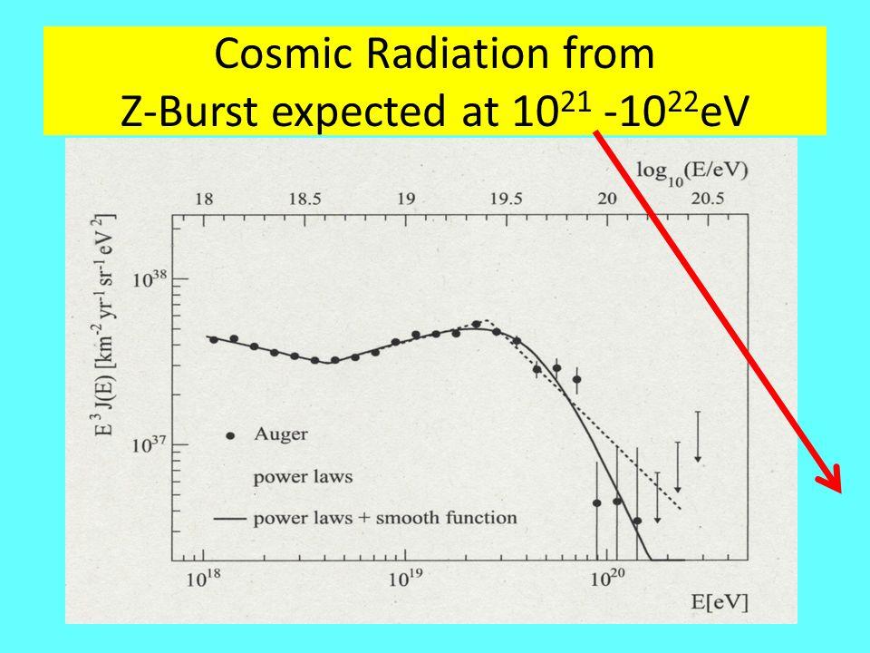 relic D GZK =50Mpc Neutrino E = 4x10 22 eV Energy Momentum conservation: 1 (GZK,4x10 22 eV) + 2 (CB)  Z 0 (4x10 22 eV)burst  10  0, 2 nucleons, 17  +- Anihilation of Relic Neutrinos with extreme High Energy Neutrinos > 10 22 eV Z0Z0 Above GZK Anihilation below Greisen-Zatsepin-Kuzmin Radius of 50 Mpc