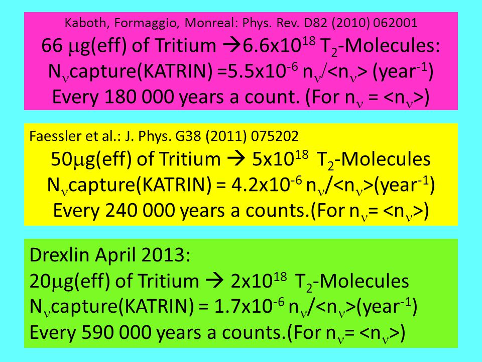 Neutrino Capture: (relic) + 3 H  3 He + e - 20  g(eff) of Tritium  2x10 18 T 2 -Molecules: N capture(KATRIN) = 1.7x10 -6 n / [year -1 ] Every years a count!.