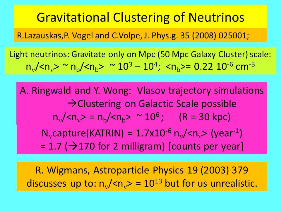 Gravitational Clustering of Neutrinos A. Ringwald, Y.