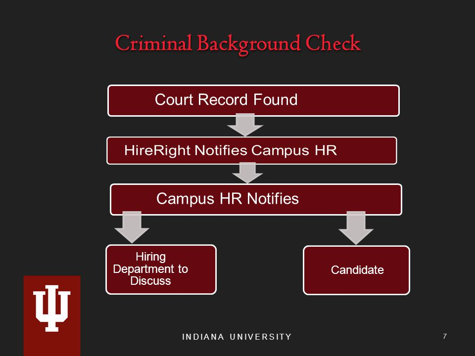 Criminal Background Check INDIANA UNIVERSITY 7 Court Record Found Campus HR Notifies Candidate Hiring Department to Discuss