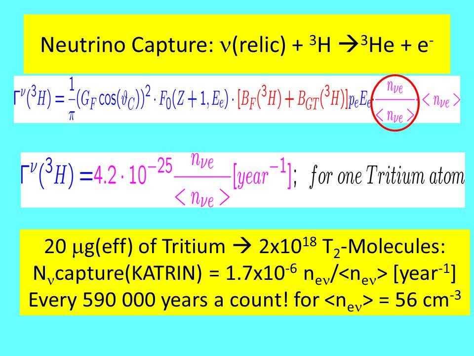 Neutrino Capture: (relic) + 3 H  3 He + e - 20  g(eff) of Tritium  2x10 18 T 2 -Molecules: N capture(KATRIN) = 1.7x10 -6 n e / [year -1 ] Every 590 000 years a count.