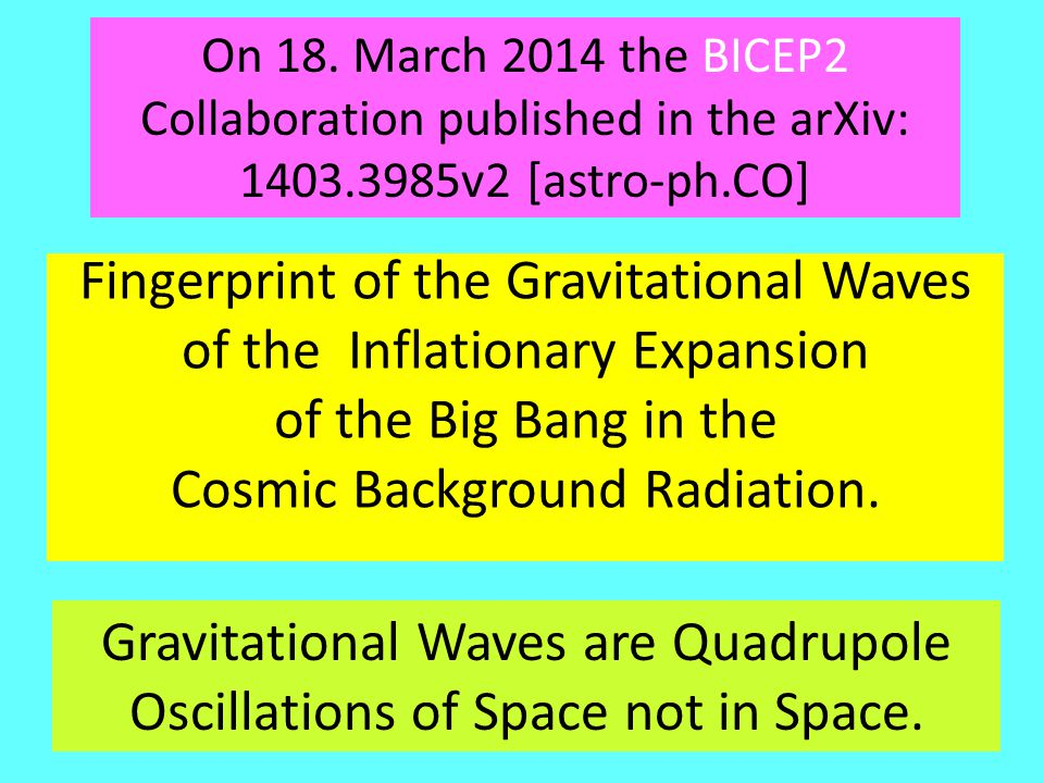 Fingerprint of the Gravitational Waves of the Inflationary Expansion of the Big Bang in the Cosmic Background Radiation. On 18. March 2014 the BICEP2