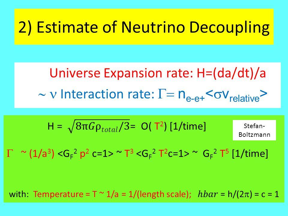 2) Estimate of Neutrino Decoupling Universe Expansion rate: H=(da/dt)/a  Interaction rate:  n e-e+ Stefan- Boltzmann