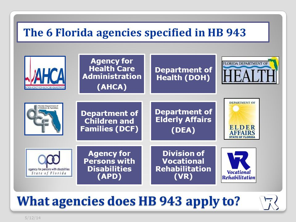 What agencies does HB 943 apply to.