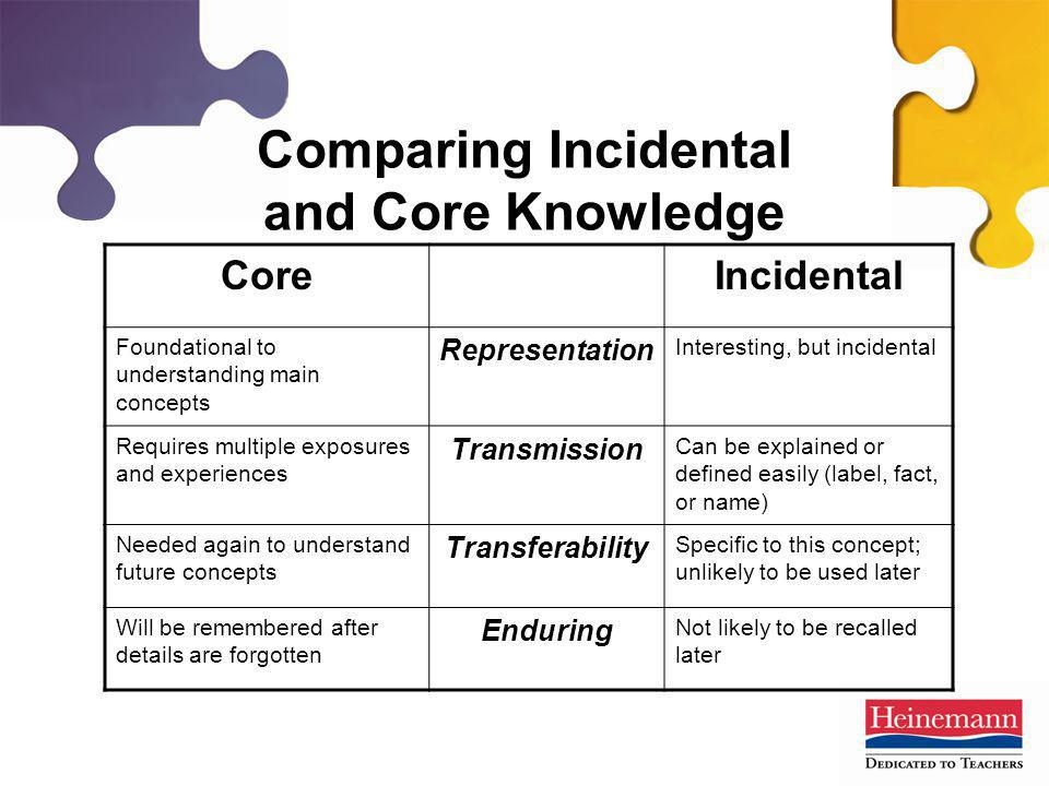 CoreIncidental Foundational to understanding main concepts Representation Interesting, but incidental Requires multiple exposures and experiences Tran