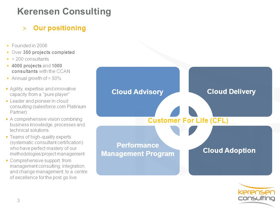 3 Cloud Advisory Cloud Delivery Cloud Adoption Performance Management Program Customer For Life (CFL) > Our positioning Kerensen Consulting  Agility,