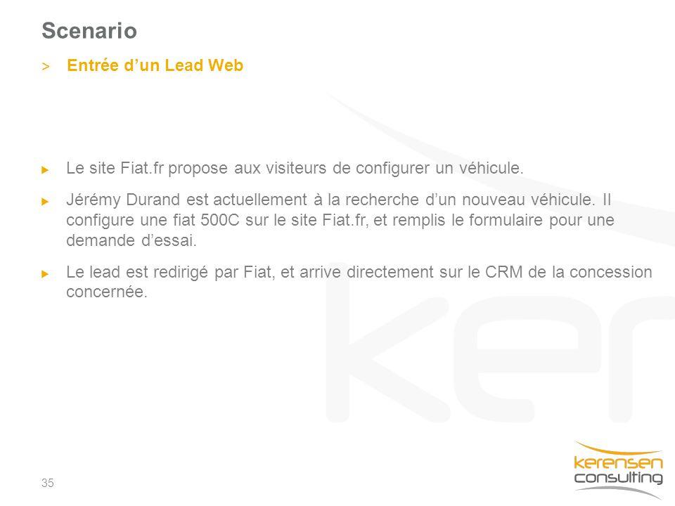 Scenario  Le site Fiat.fr propose aux visiteurs de configurer un véhicule.  Jérémy Durand est actuellement à la recherche d'un nouveau véhicule. Il