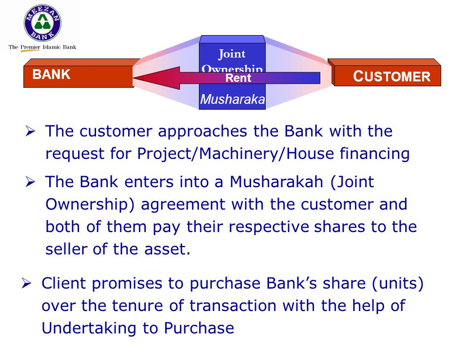 C USTOMER  The Bank enters into a Musharakah (Joint Ownership) agreement with the customer and both of them pay their respective shares to the seller