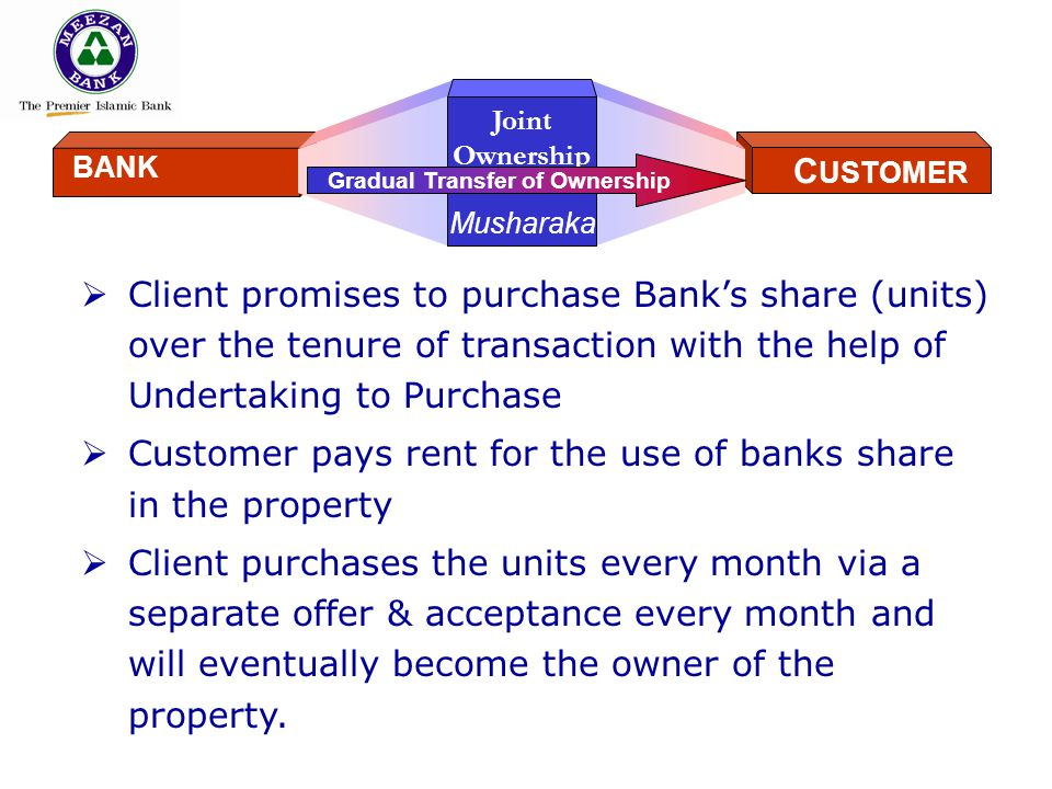 C USTOMER BANK Joint Ownership Musharaka Gradual Transfer of Ownership  Client promises to purchase Bank's share (units) over the tenure of transacti