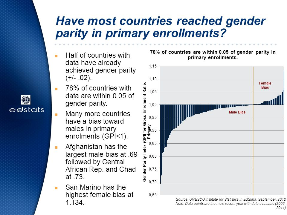 Have most countries reached gender parity in primary enrollments.