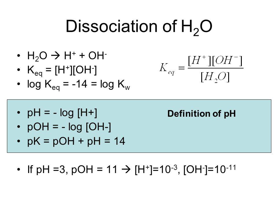 Dissociation of H 2 O H 2 O  H + + OH - K eq = [H + ][OH - ] log K eq = -14 = log K w pH = - log [H+] pOH = - log [OH-] pK = pOH + pH = 14 If pH =3,