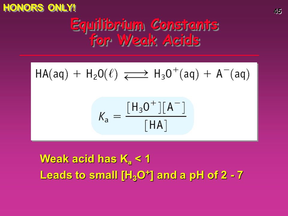 45 Equilibrium Constants for Weak Acids Weak acid has K a < 1 Leads to small [H 3 O + ] and a pH of 2 - 7 HONORS ONLY!