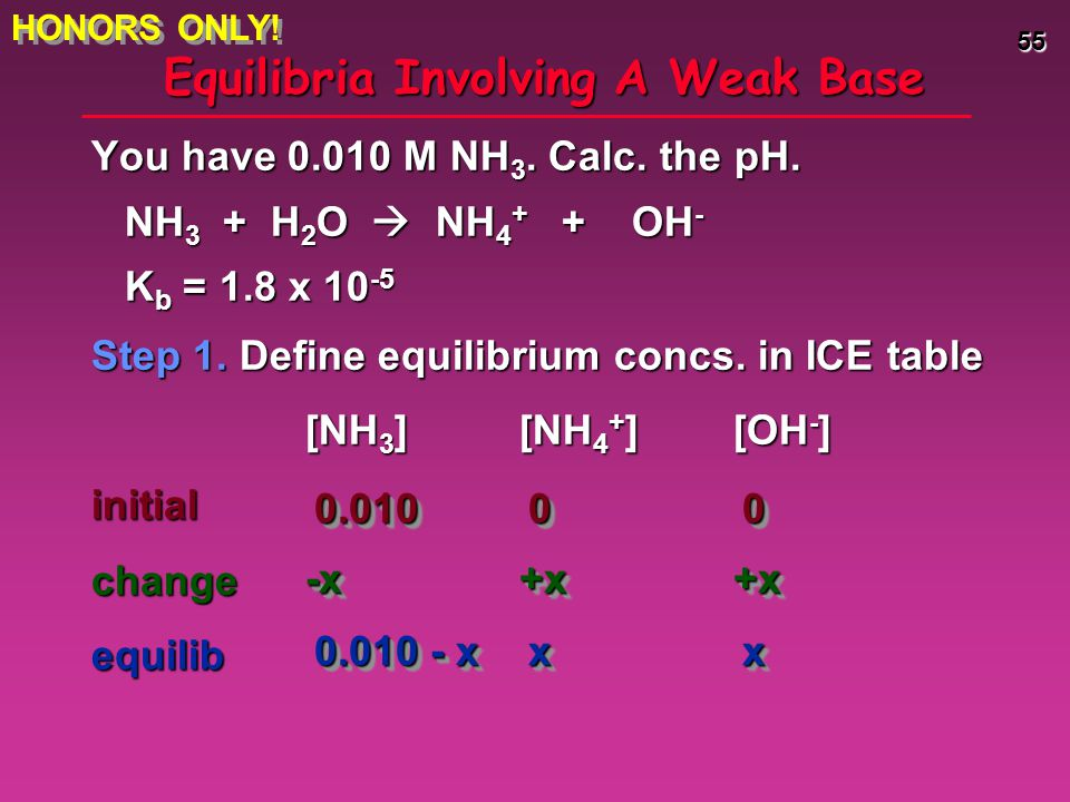 55 Equilibria Involving A Weak Base You have 0.010 M NH 3. Calc. the pH. NH 3 + H 2 O  NH 4 + + OH - NH 3 + H 2 O  NH 4 + + OH - K b = 1.8 x 10 -5 S