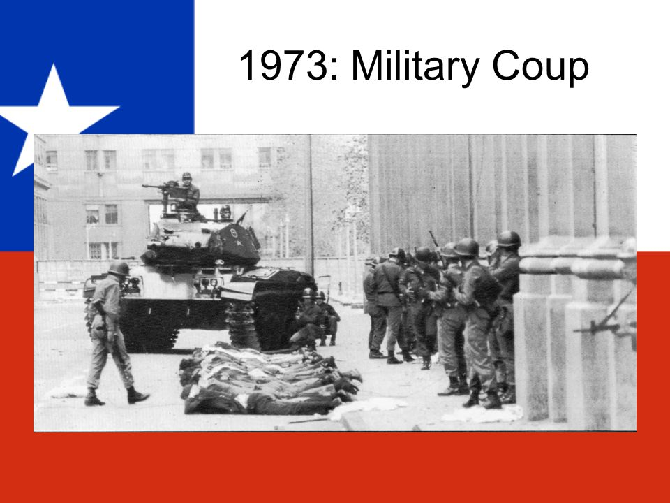 1973: Military Coup