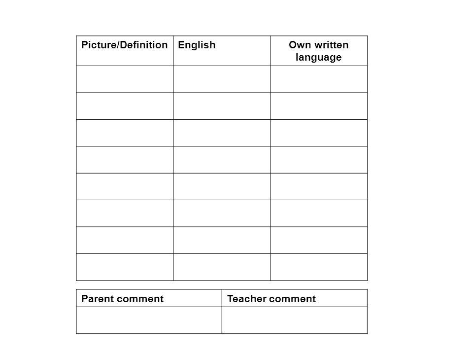Picture/DefinitionEnglishOwn written language Parent commentTeacher comment