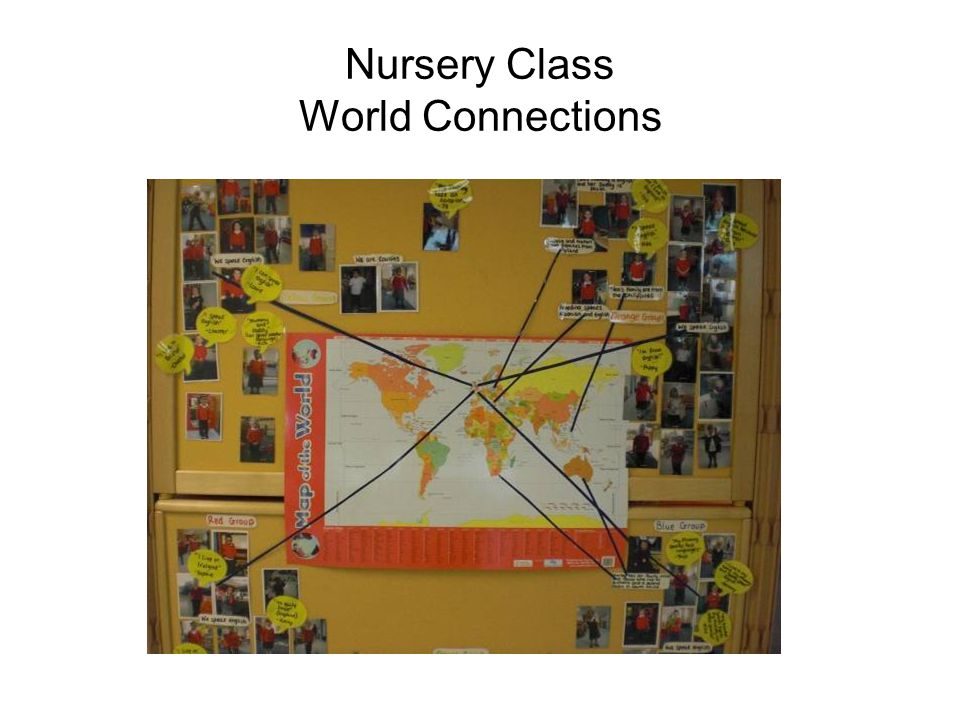 Nursery Class World Connections