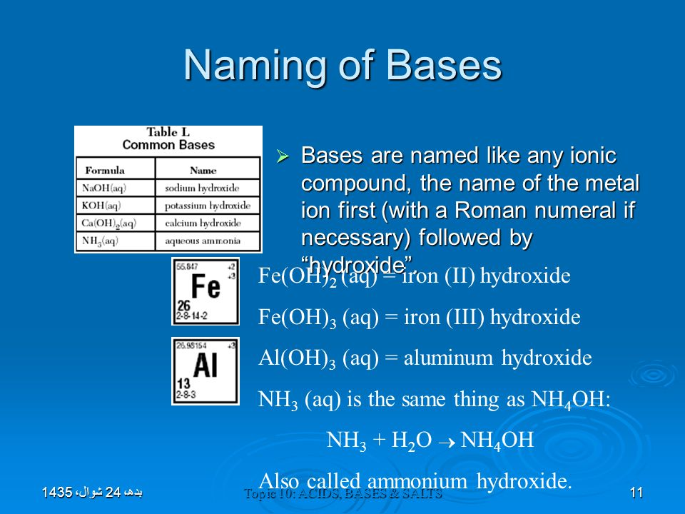 Topic 10: ACIDS, BASES & SALTS Naming of Bases  Bases are named like any ionic compound, the name of the metal ion first (with a Roman numeral if nec