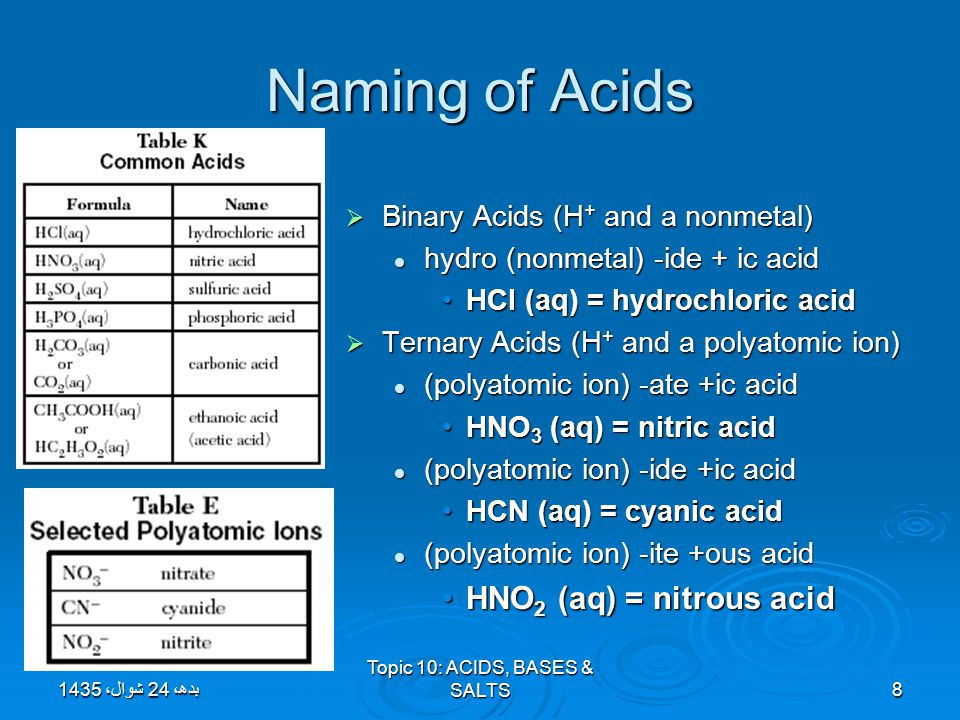 Topic 10: ACIDS, BASES & SALTS19 Chemical Properties of Bases  Alkali s are used to produce the insoluble hydroxide precipitates of many metal ions from their soluble salt solutions.