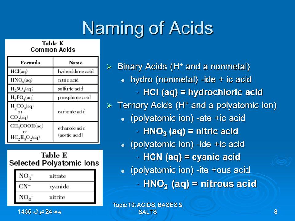 Naming of Acids  Binary Acids (H + and a nonmetal) hydro (nonmetal) -ide + ic acid hydro (nonmetal) -ide + ic acid HCl (aq) = hydrochloric acidHCl (a