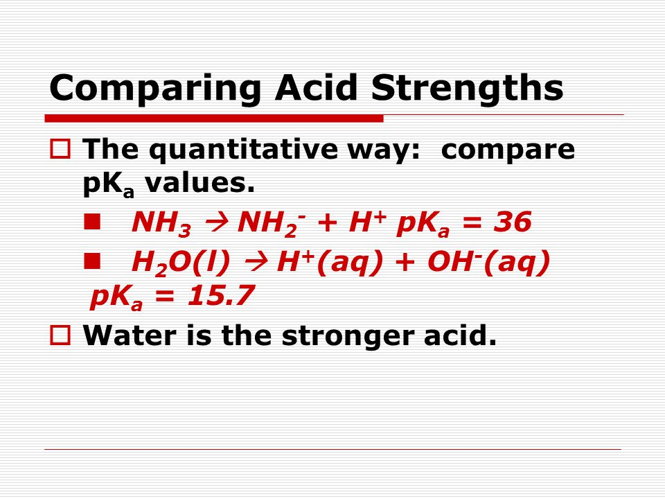 Comparing Acid Strengths  The quantitative way: compare pK a values. NH 3  NH 2 - + H + pK a = 36 H 2 O(l)  H + (aq) + OH - (aq) pK a = 15.7  Wate