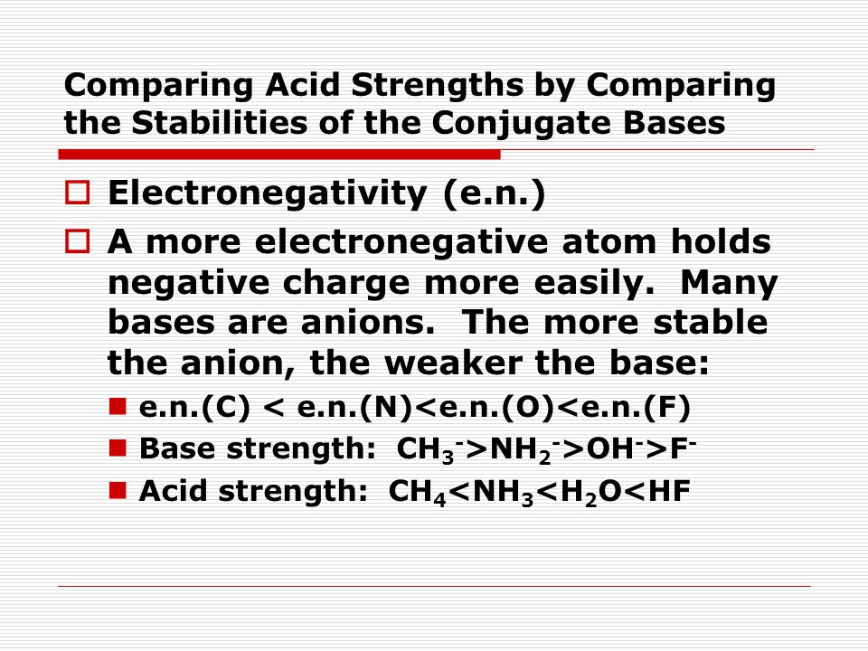 Comparing Acid Strengths by Comparing the Stabilities of the Conjugate Bases  Electronegativity (e.n.)  A more electronegative atom holds negative charge more easily.