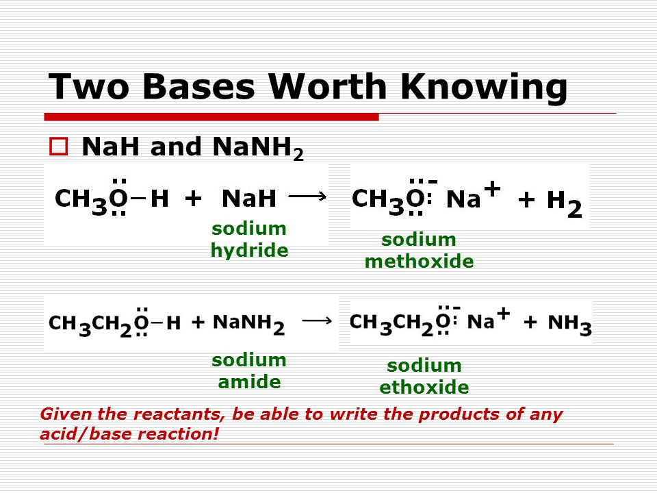 Two Bases Worth Knowing  NaH and NaNH 2 sodium hydride sodium ethoxide sodium amide sodium methoxide Given the reactants, be able to write the products of any acid/base reaction!