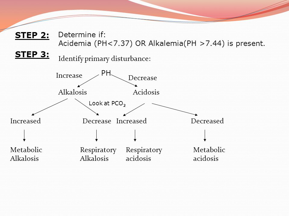 STEP 2: Determine if: Acidemia (PH 7.44) is present. STEP 3: Identify primary disturbance: PH Increase Decrease Alkalosis Acidosis Look at PCO 2 Incre