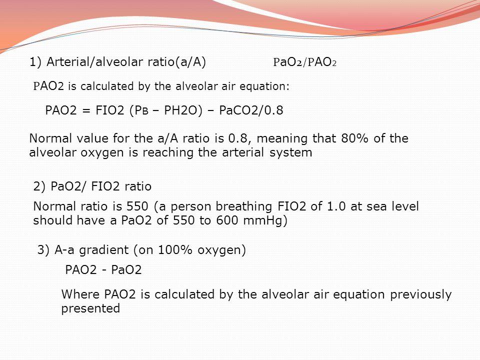 ABG Analysis reveals: F i O 2 0.85 (estimated) pH7.20 PaCO220.0 kPa (151 mmHg) PaO219.5 kPa (147 mmHg) HCO3-36 mmol l-1 BE+ 12 mmol l-1
