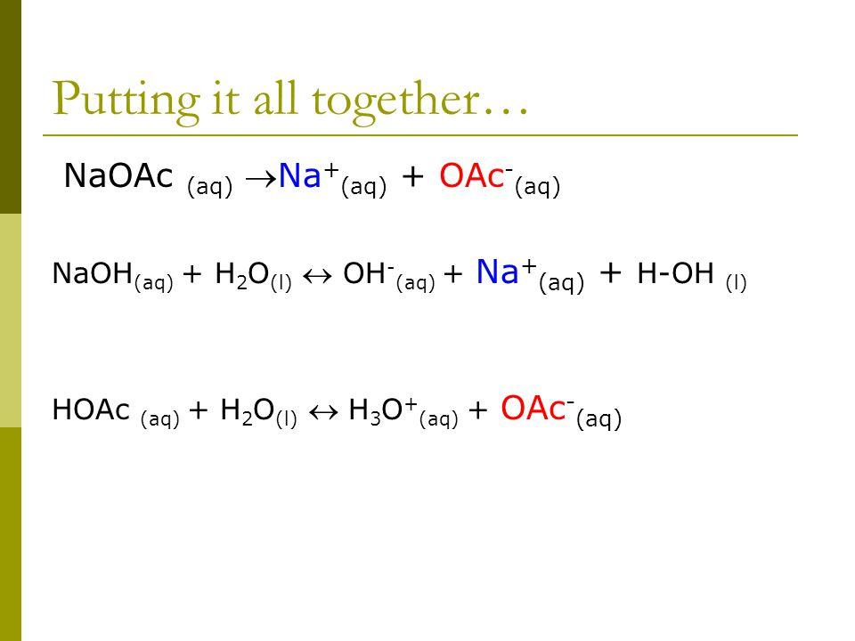 Putting it all together… NaOAc (aq) Na + (aq) + OAc - (aq) NaOH (aq) + H 2 O (l)  OH - (aq) + Na + (aq) + H-OH (l) HOAc (aq) + H 2 O (l)  H 3 O + (aq) + OAc - (aq)