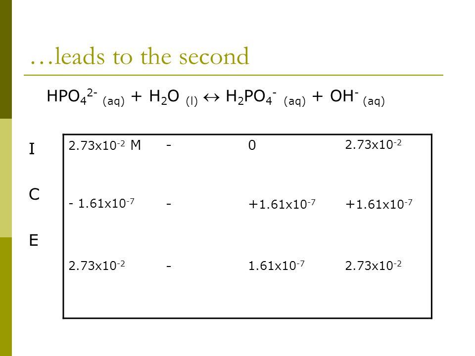 …leads to the second HPO 4 2- (aq) + H 2 O (l)  H 2 PO 4 - (aq) + OH - (aq) I C E 2.73x10 -2 M-0 2.73x10 -2 - 1.61x10 -7 -+ 1.61x10 -7 2.73x10 -2 - 1.61x10 -7 2.73x10 -2