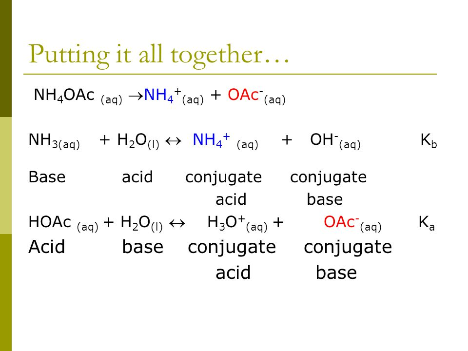 Putting it all together… NH 4 OAc (aq) NH 4 + (aq) + OAc - (aq) NH 3(aq) + H 2 O (l)  NH 4 + (aq) + OH - (aq) K b Baseacid conjugate conjugate acid base HOAc (aq) + H 2 O (l)  H 3 O + (aq) + OAc - (aq) K a Acidbase conjugate conjugate acid base