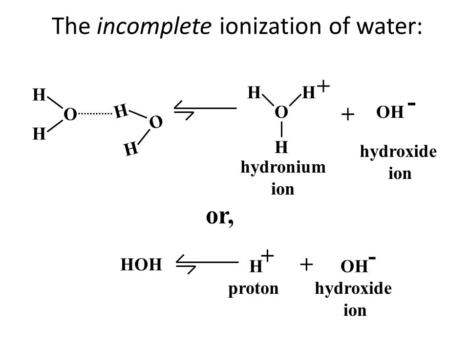 The incomplete ionization of water: O H H O H H O H H H + + OH - hydronium ion hydroxide ion or, HOH H + OH +- proton hydroxide ion